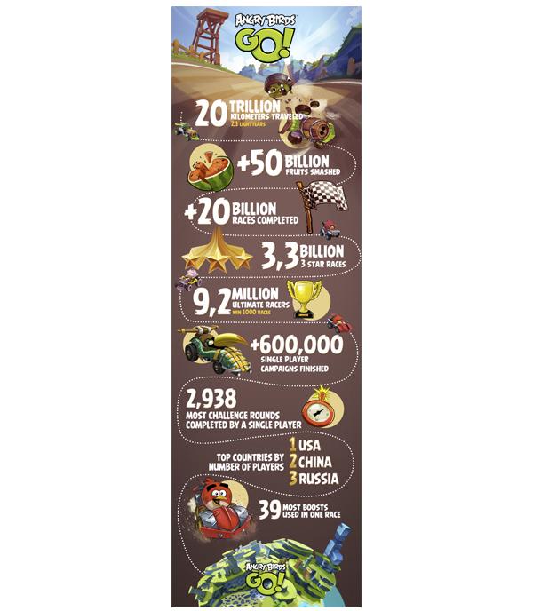 infographics-go